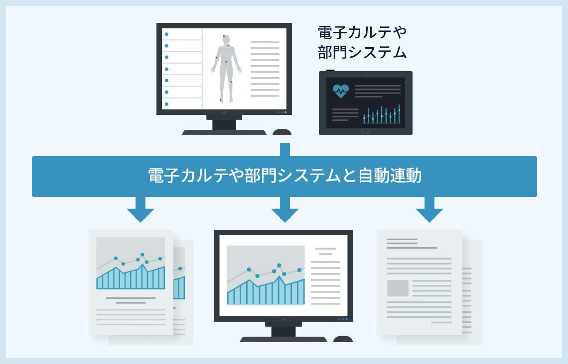 システムデータを活用した経営資料を自動作成!